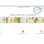 учебный график на 2015-2016 уч. год